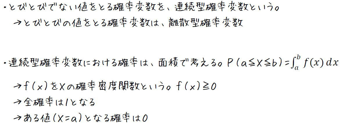 連続型確率変数と確率【高校数学B】 (攻略ポイント)