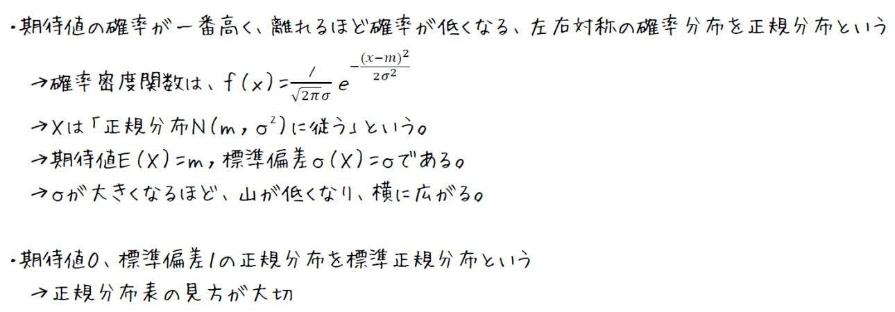 正規分布、標準正規分布表の見方【高校数学B】 (攻略ポイント)