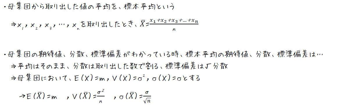 標本平均の期待値と標準偏差【高校数学B】 (攻略)