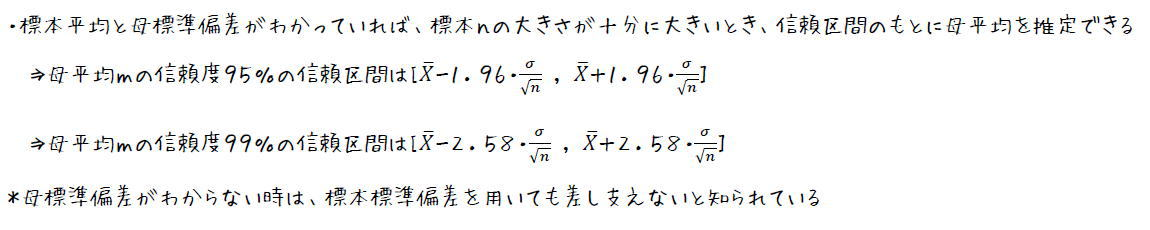 母平均の推定、公式【高校数学B】 (攻略ポイント)