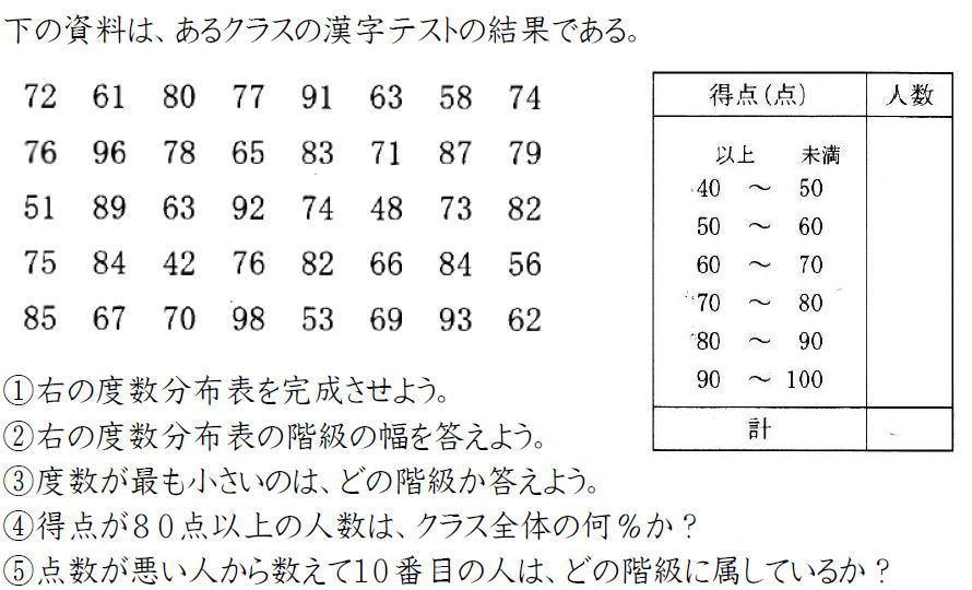 度数分布表とは【中学1年数学】 (問題)