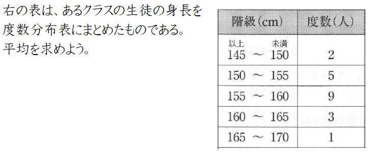 階級値と度数分布表での平均の求め方【中学1年数学】