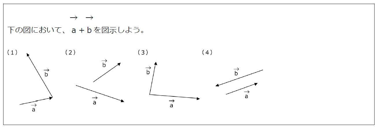 ベクトルの加法(足し算)の図示(問題)