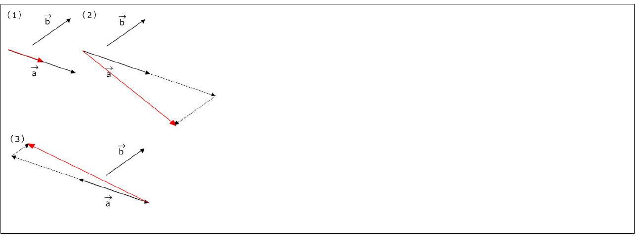 ベクトルの実数倍【数B】(答え)