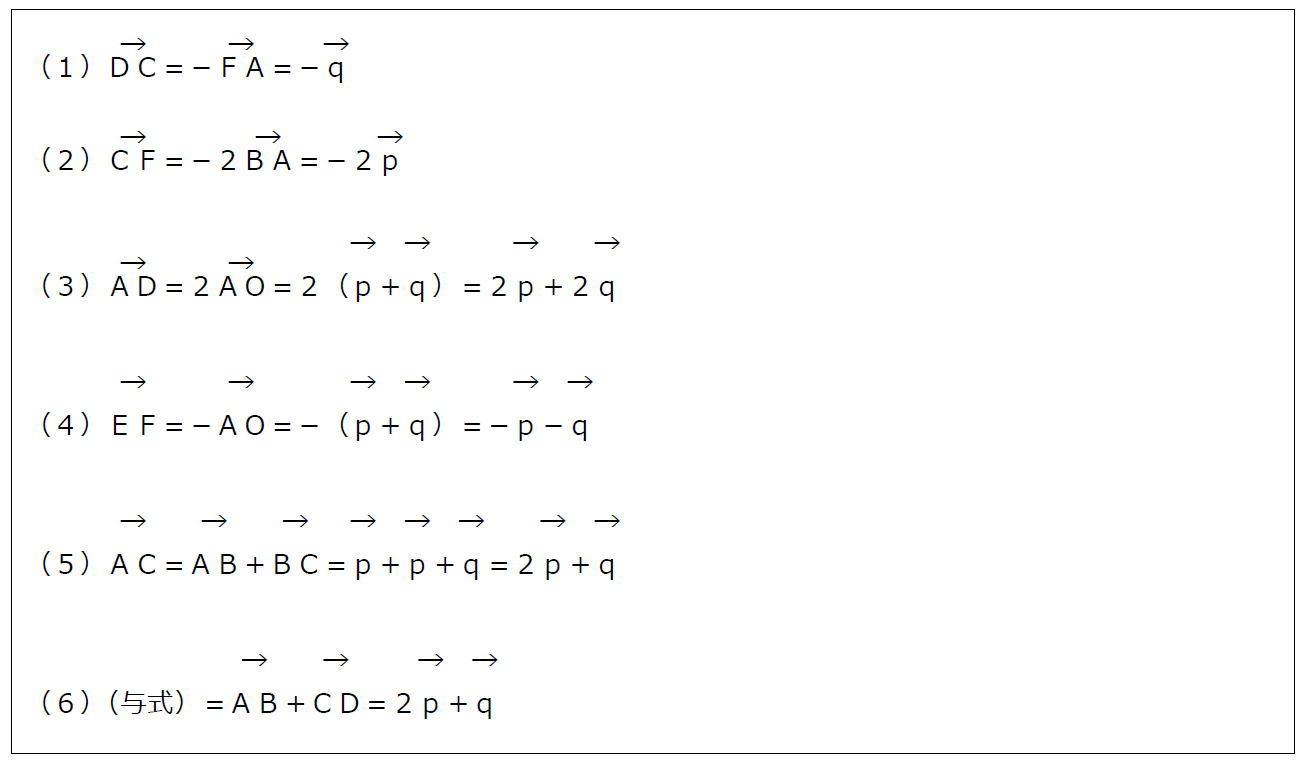 正六角形とベクトルの分解【数B】(答え)