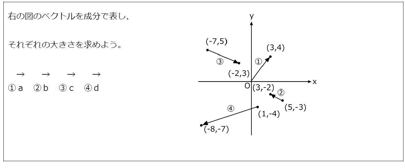 ベクトルの成分と大きさ【数B】(問題)