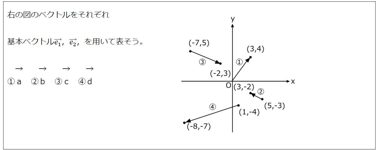 基本ベクトルと成分表示【数B】(問題)