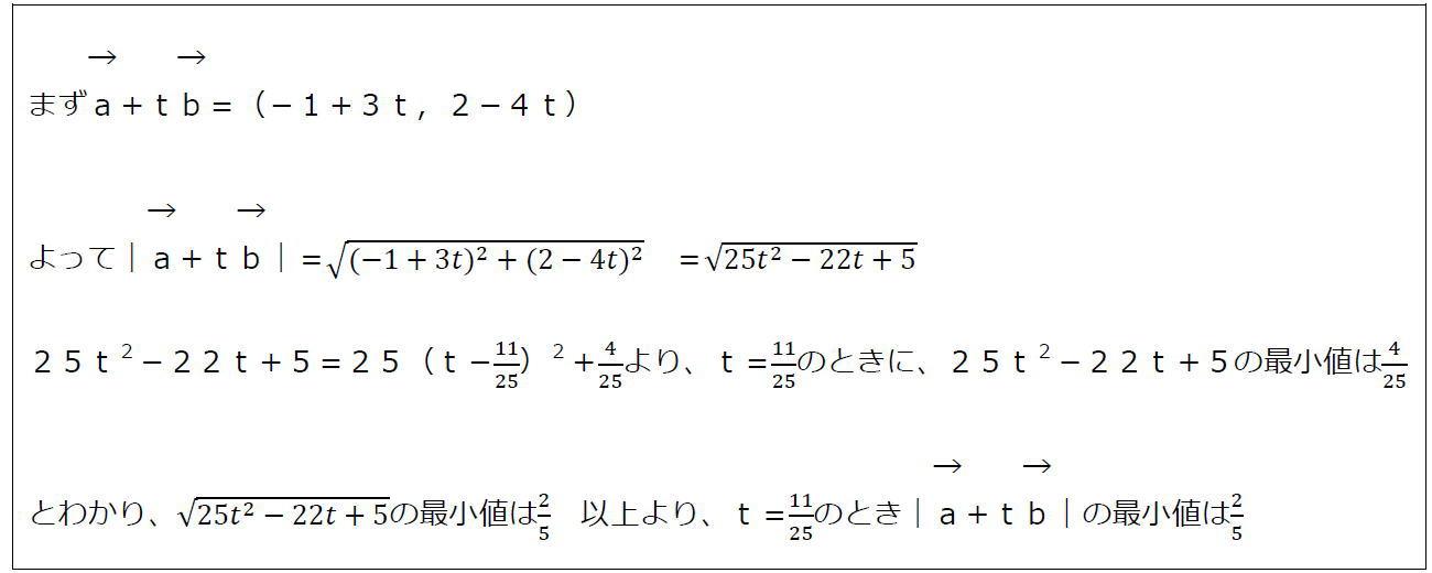 ベクトルの大きさと最小値【数B】(答え)