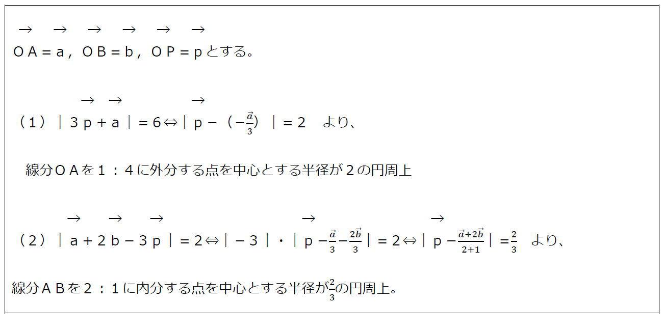 ベクトル方程式が表す円その1(答え)