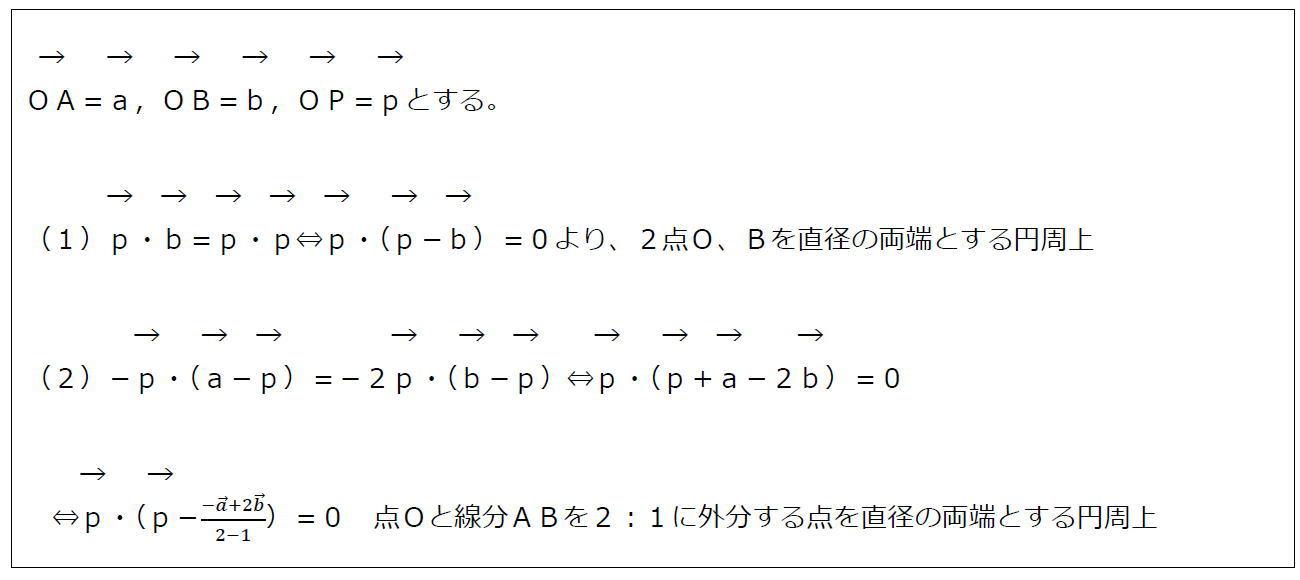 ベクトル方程式が表す円その2(答え)