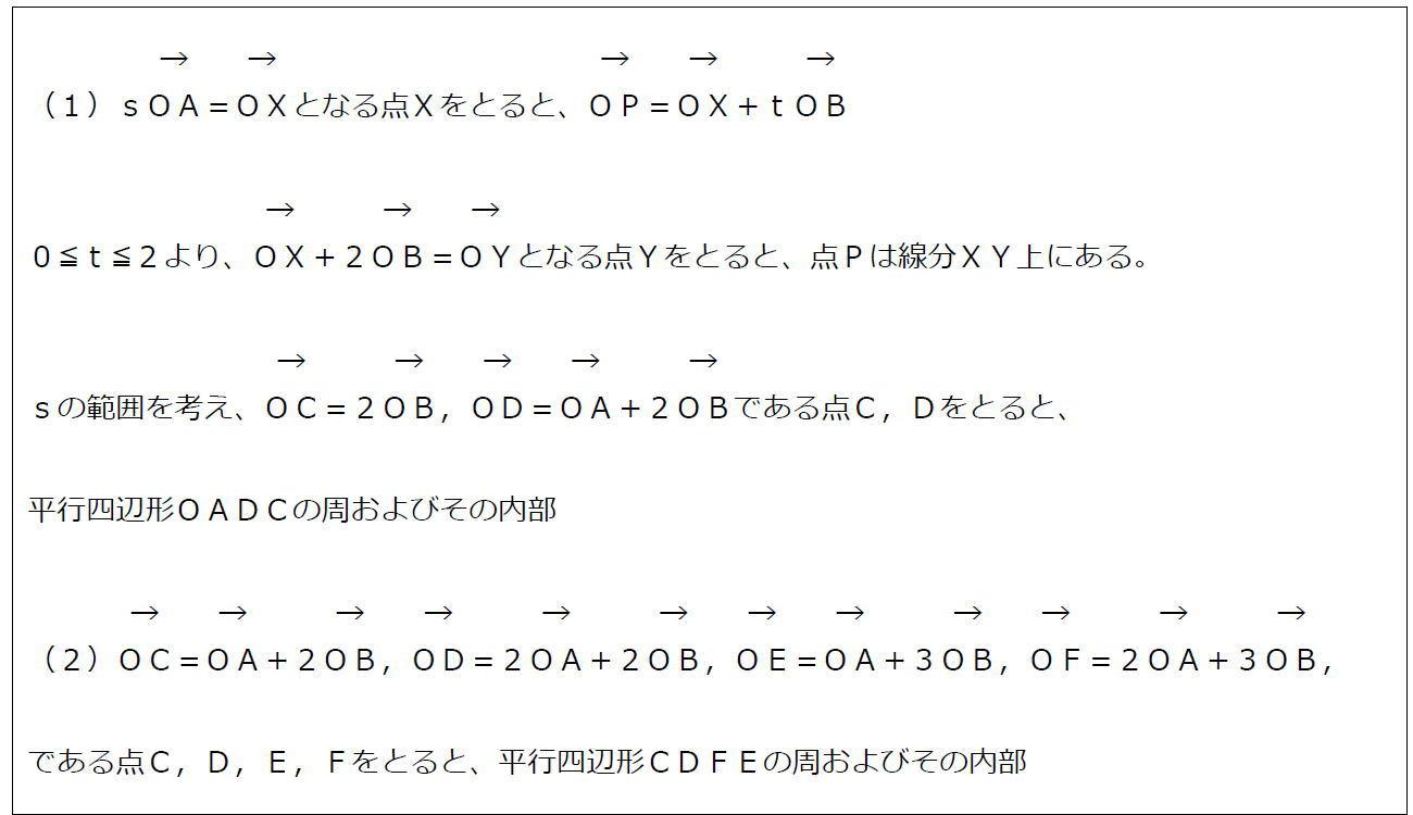 ベクトルの終点の存在範囲その4【数B】(答え)